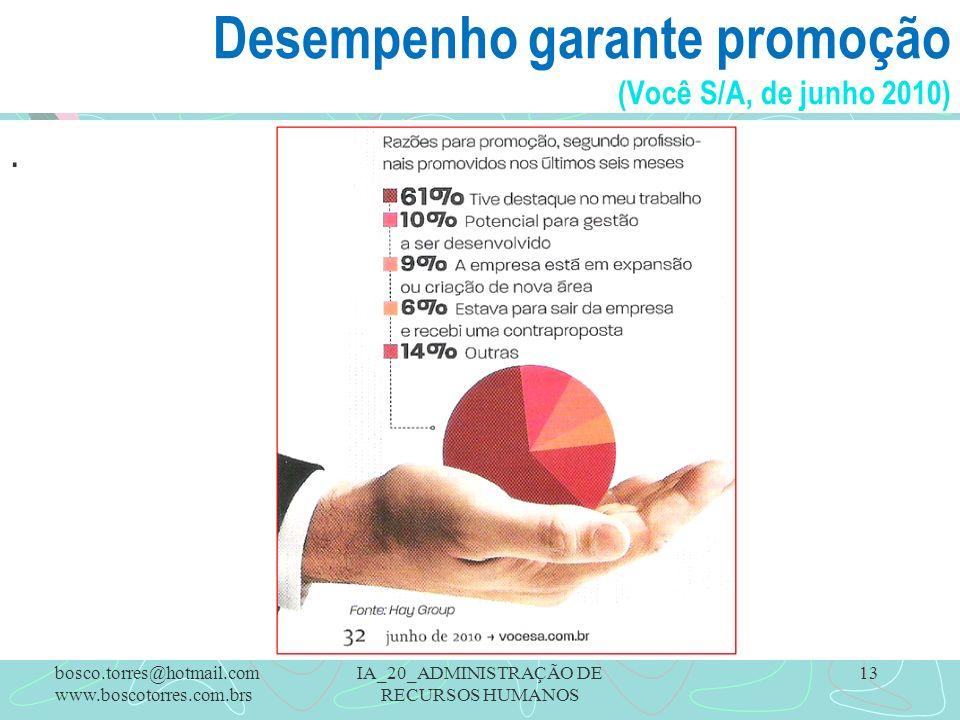 Desempenho garante promoção (Você S/A, de junho 2010).