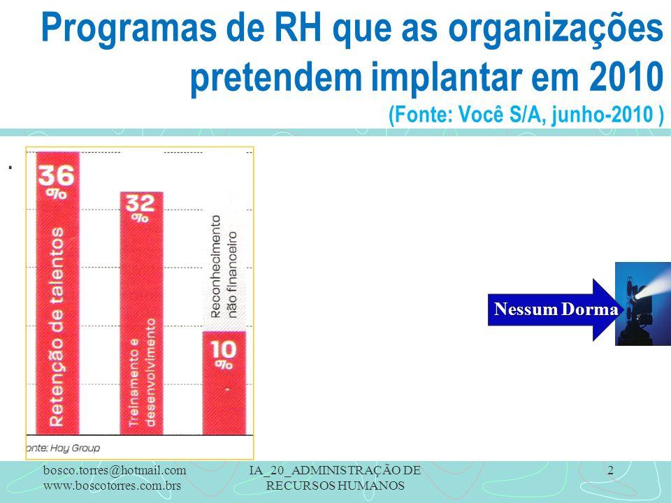 Programas de RH que as organizações pretendem implantar em 2010 (Fonte: Você S/A, junho-2010 ).