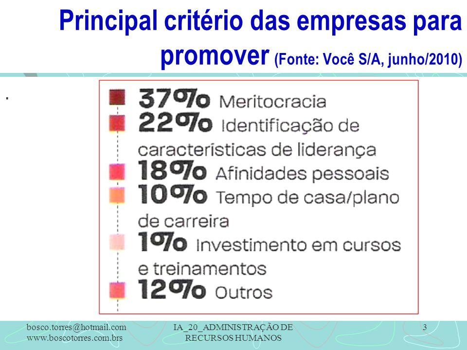 Principal critério das empresas para promover (Fonte: Você S/A, junho/2010).