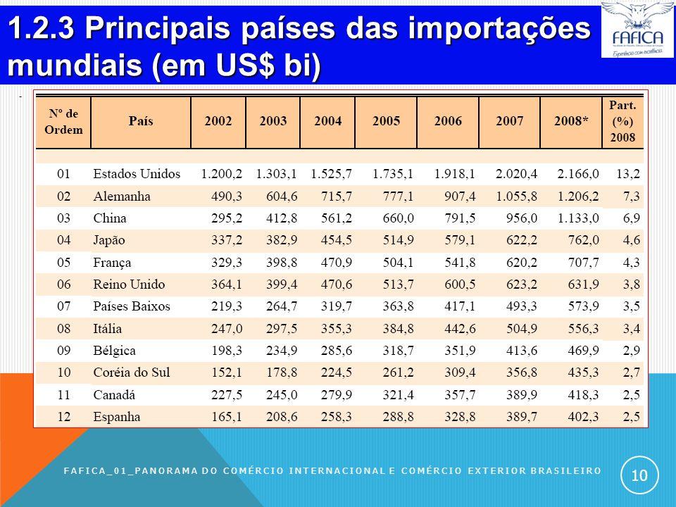 1.2.2 Principais países das exportações mundiais (em us$ bi). FAFICA_01_PANORAMA DO COMÉRCIO INTERNACIONAL E COMÉRCIO EXTERIOR BRASILEIRO 9
