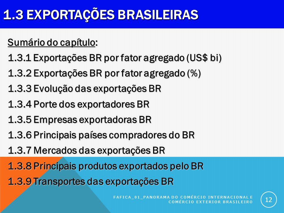 1.2.4 Evolução das exportações brasileiras e mundiais. FAFICA_01_PANORAMA DO COMÉRCIO INTERNACIONAL E COMÉRCIO EXTERIOR BRASILEIRO 11
