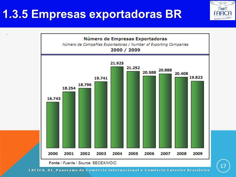 1.3.4 Porte dos exportadores BR. FAFICA_01_Panorama do Comércio Internacional e Comércio Exterior Brasileiro 16