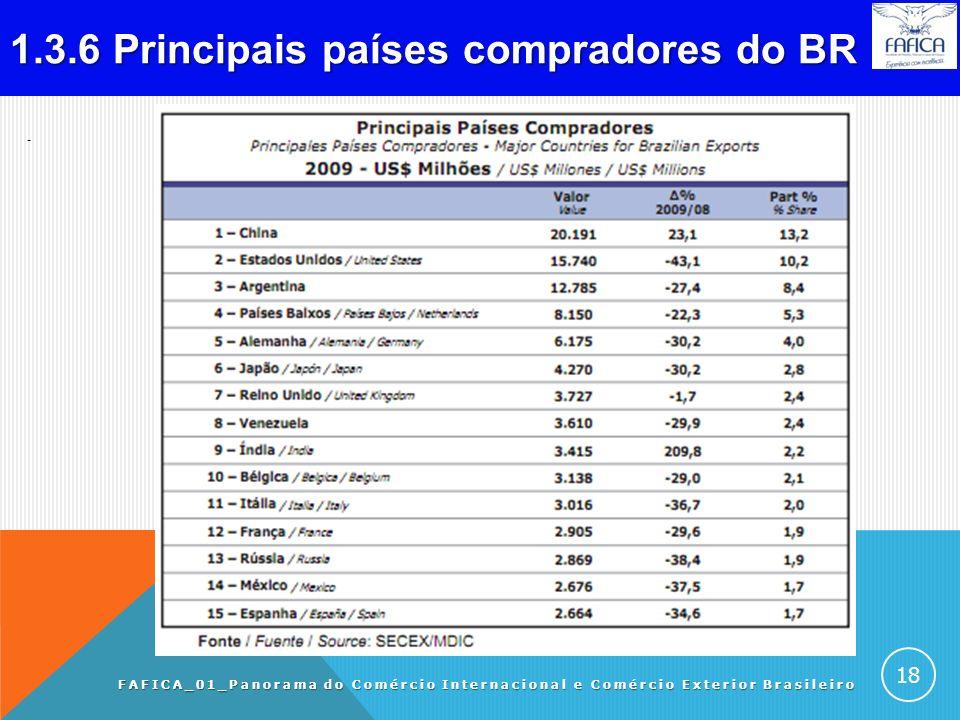 1.3.5 Empresas exportadoras BR. FAFICA_01_Panorama do Comércio Internacional e Comércio Exterior Brasileiro 17
