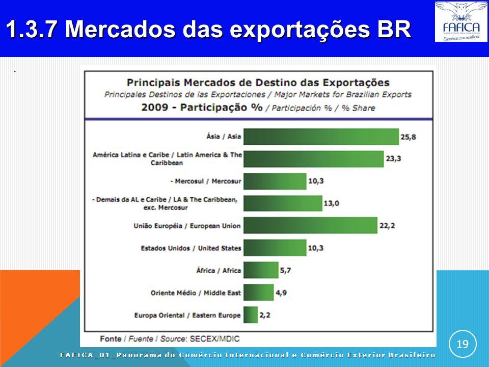 1.3.6 Principais países compradores do BR. FAFICA_01_Panorama do Comércio Internacional e Comércio Exterior Brasileiro 18
