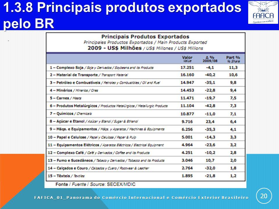 1.3.7 Mercados das exportações BR. FAFICA_01_Panorama do Comércio Internacional e Comércio Exterior Brasileiro 19