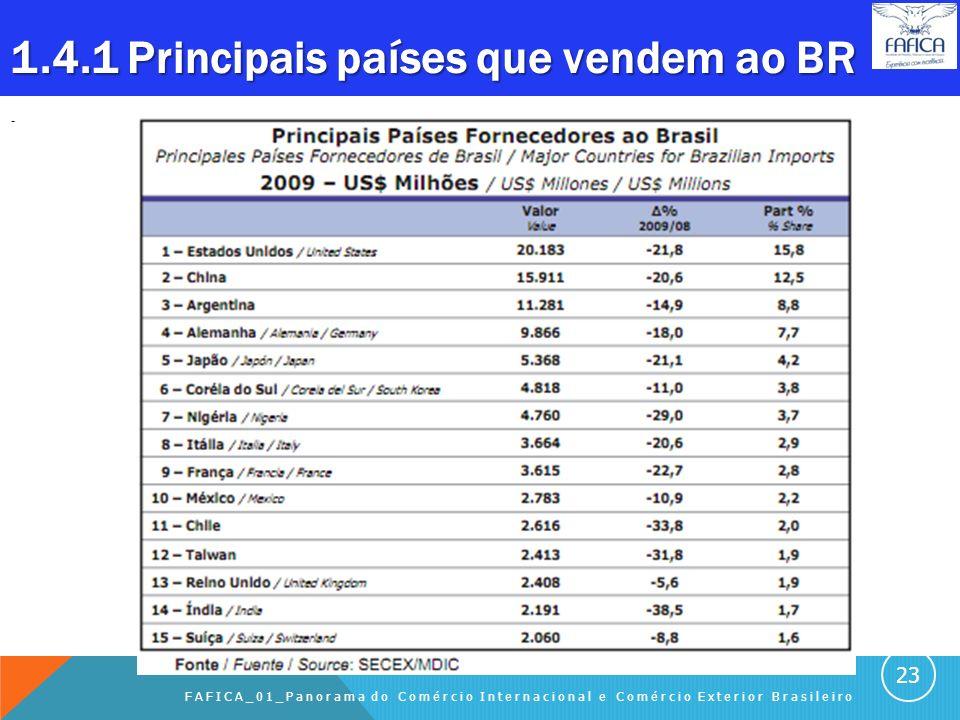 1.4 IMPORTAÇÕES BR Sumário do Capítulo: 1.4.1 Principais países que vendem ao BR 1.4.2 Importadores do BR 1.4.3 Importação BR – Principais mercados 1.