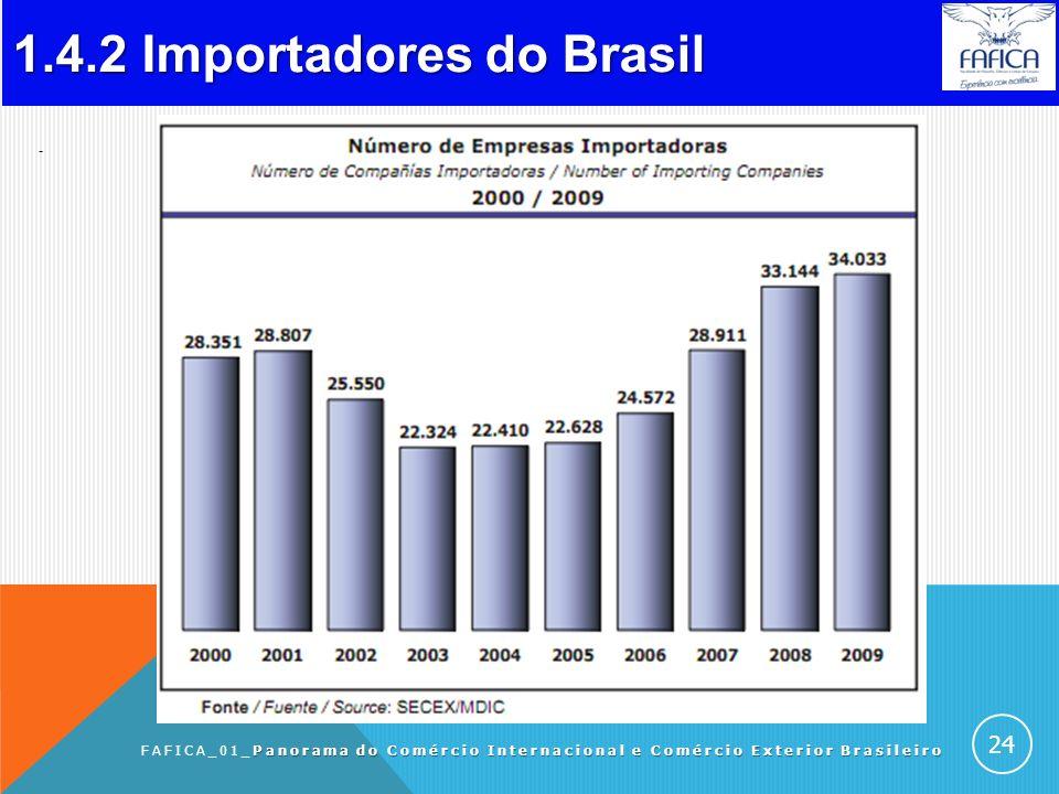 1.4.1 Principais países que vendem ao BR. FAFICA_01_Panorama do Comércio Internacional e Comércio Exterior Brasileiro 23