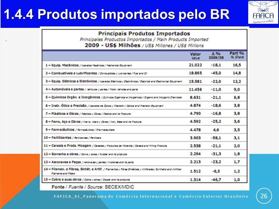 1.4.3 Importação BR – principais mercados. FAFICA_01_Panorama do Comércio Internacional e Comércio Exterior Brasileiro 25