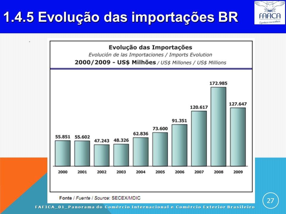 1.4.4 Produtos importados pelo BR. FAFICA_01_Panorama do Comércio Internacional e Comércio Exterior Brasileiro 26