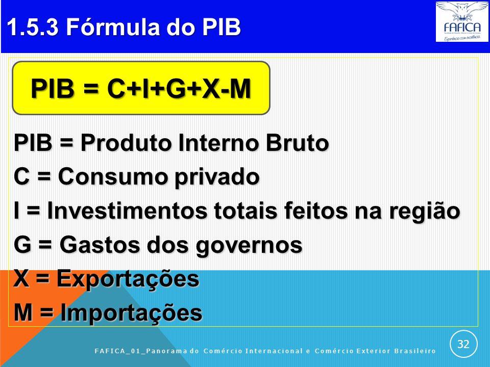 1.5.2 PIB BR – em US$ tri (Fonte: MDIC). FAFICA_01_Panorama do Comércio Internacional e Comércio Exterior Brasileiro 31