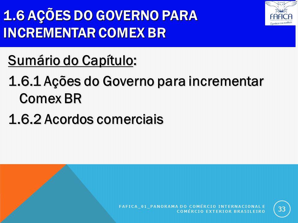 1.5.3 Fórmula do PIB PIB = Produto Interno Bruto C = Consumo privado I = Investimentos totais feitos na região G = Gastos dos governos X = Exportações