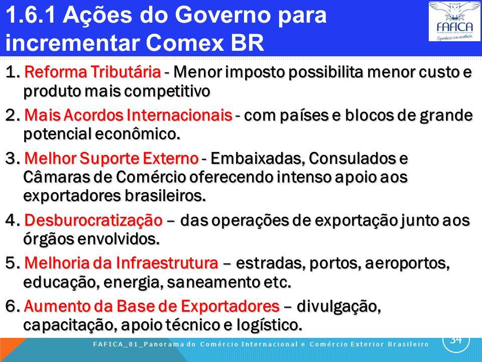 1.6 AÇÕES DO GOVERNO PARA INCREMENTAR COMEX BR Sumário do Capítulo: 1.6.1 Ações do Governo para incrementar Comex BR 1.6.2 Acordos comerciais FAFICA_0