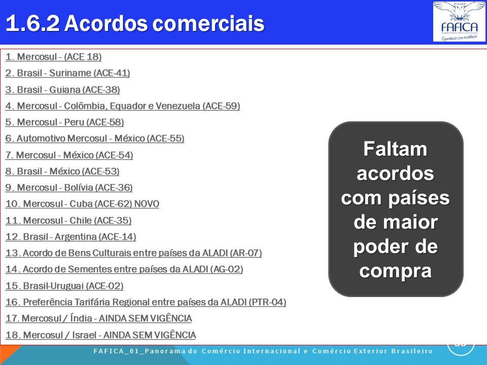 1.6.1 Ações do Governo para incrementar Comex BR 1. Reforma Tributária - Menor imposto possibilita menor custo e produto mais competitivo 2. Mais Acor