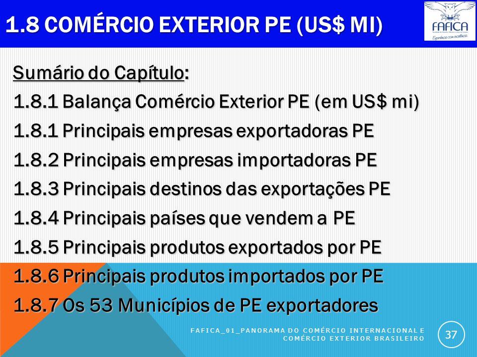 1.7 EXPORTAÇÃO DOS ESTADOS BRASILEIROS. FAFICA_01_Panorama do Comércio Internacional e Comércio Exterior Brasileiro 36