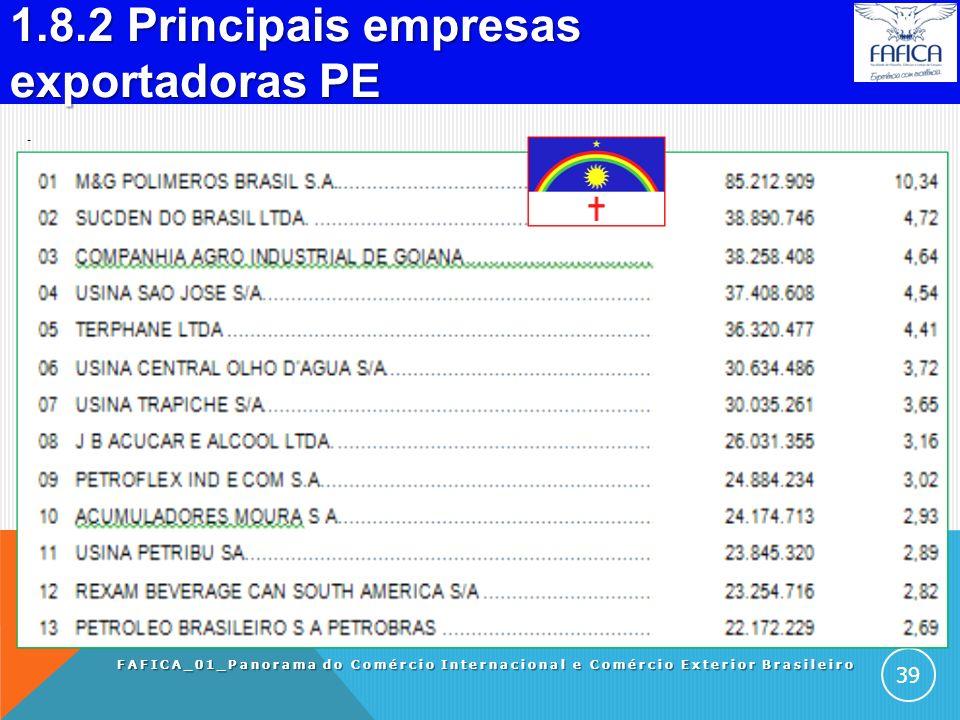 1.8.1 Balança Comércio Exterior PE (US$ mi). FAFICA_01_Panorama do Comércio Internacional e Comércio Exterior Brasileiro 38ANOEXPORTAÇÃOIMPORTAÇÃOSALD