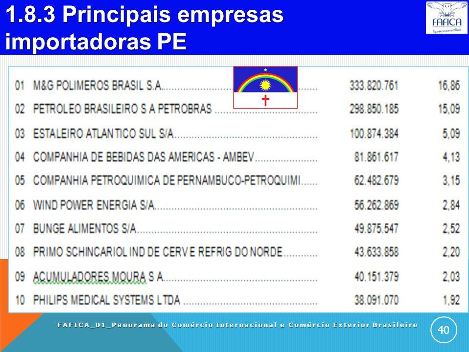 1.8.2 Principais empresas exportadoras PE. FAFICA_01_Panorama do Comércio Internacional e Comércio Exterior Brasileiro 39