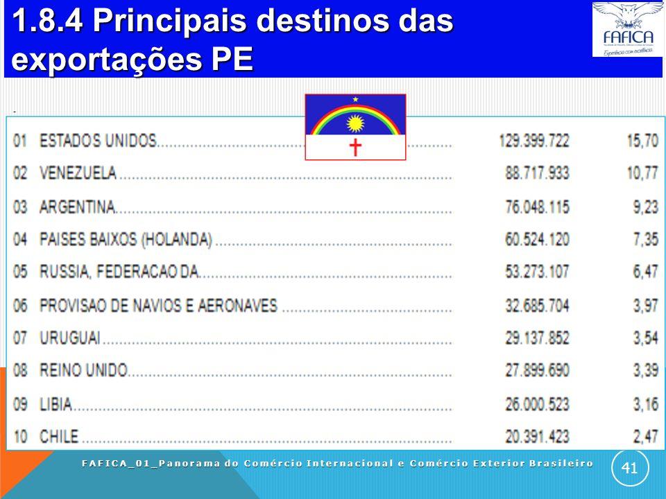 1.8.3 Principais empresas importadoras PE. FAFICA_01_Panorama do Comércio Internacional e Comércio Exterior Brasileiro 40