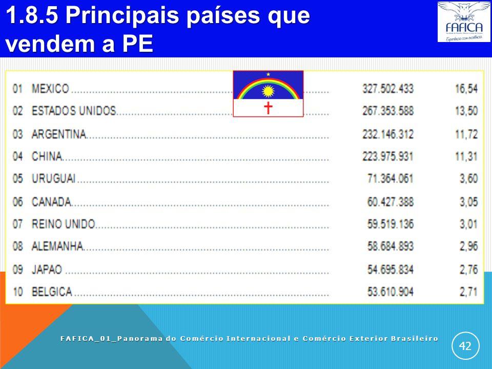 1.8.4 Principais destinos das exportações PE. FAFICA_01_Panorama do Comércio Internacional e Comércio Exterior Brasileiro 41