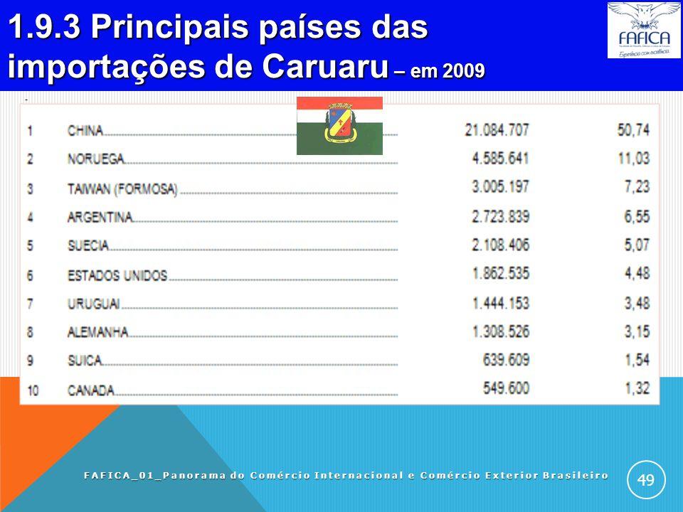 1.9.2 Destinos das exportações de Caruaru – Em 2009. FAFICA_01_Panorama do Comércio Internacional e Comércio Exterior Brasileiro 48