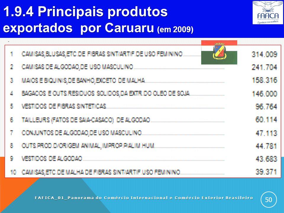 1.9.3 Principais países das importações de Caruaru – em 2009. FAFICA_01_Panorama do Comércio Internacional e Comércio Exterior Brasileiro 49