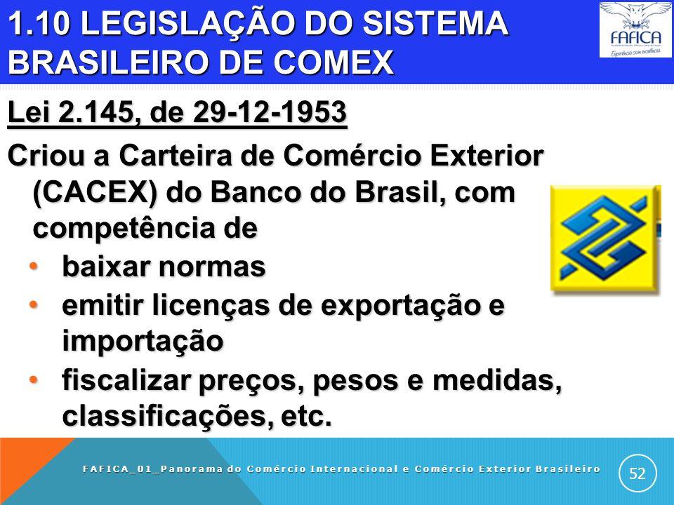 1.9.5 Principais produtos importados por Caruaru (em 2009). FAFICA_01_Panorama do Comércio Internacional e Comércio Exterior Brasileiro 51