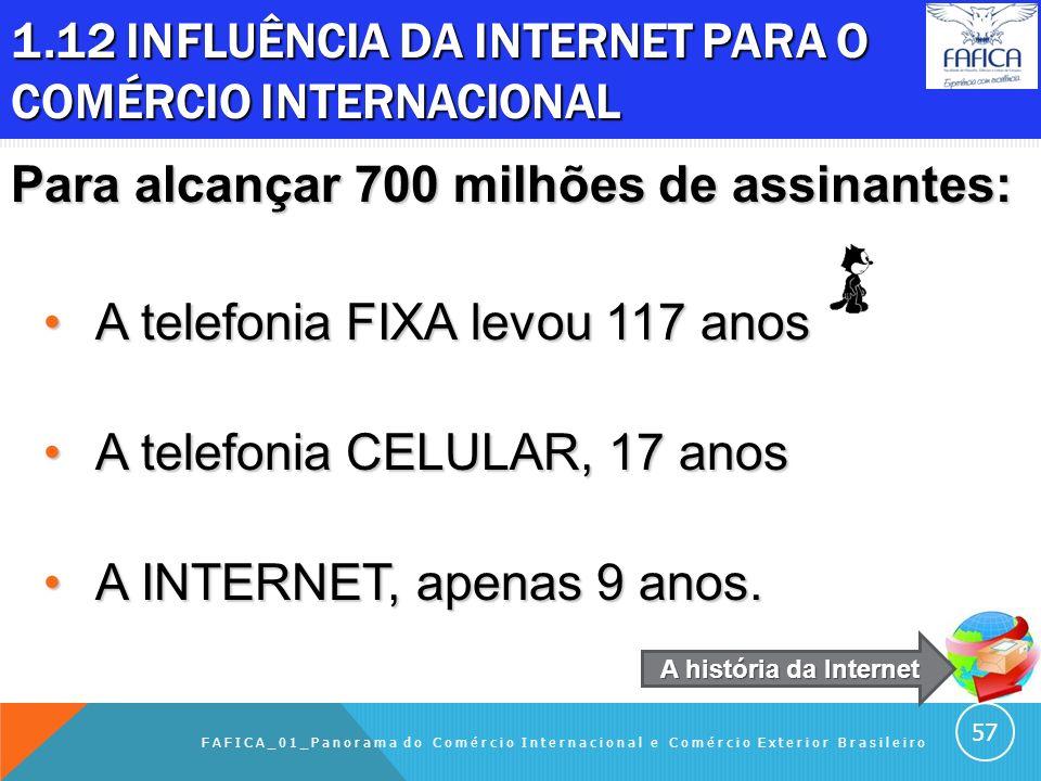 1.12 INFLUÊNCIA DA INTERNET PARA O COMÉRCIO INTERNACIONAL DISTÂNCIA – Foi eliminada. Hoje há apenas uma economia e um mercado; não há fronteiras. ECON