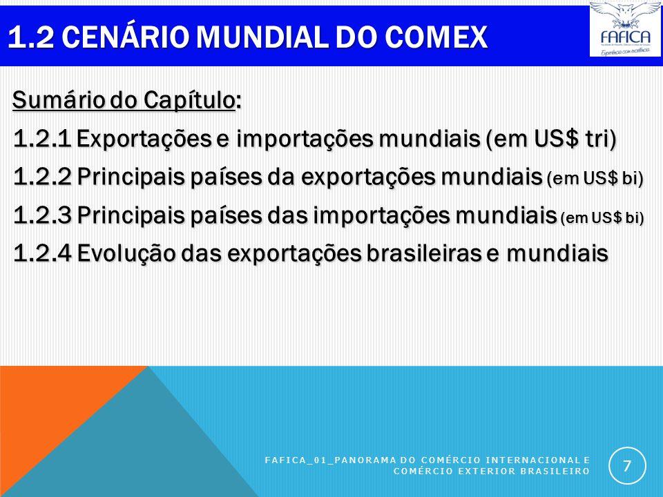 1.2 CENÁRIO MUNDIAL DO COMEX Sumário do Capítulo: 1.2.1 Exportações e importações mundiais (em US$ tri) 1.2.2 Principais países da exportações mundiais (em US$ bi) 1.2.3 Principais países das importações mundiais (em US$ bi) 1.2.4 Evolução das exportações brasileiras e mundiais FAFICA_01_PANORAMA DO COMÉRCIO INTERNACIONAL E COMÉRCIO EXTERIOR BRASILEIRO 7