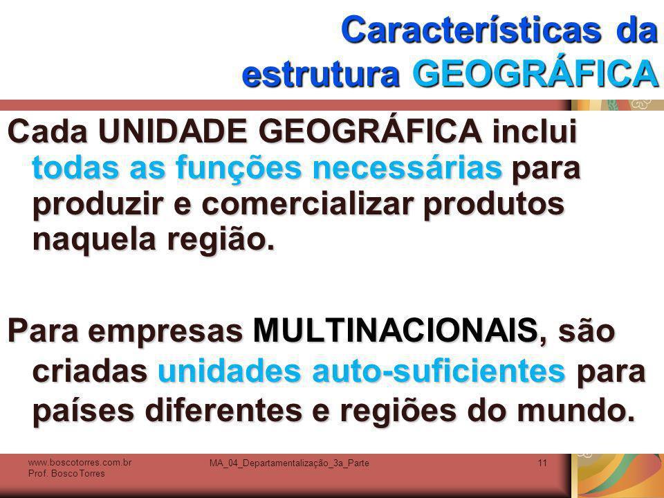 MA_04_Departamentalização_3a_Parte11 Características da estrutura GEOGRÁFICA Cada UNIDADE GEOGRÁFICA inclui todas as funções necessárias para produzir