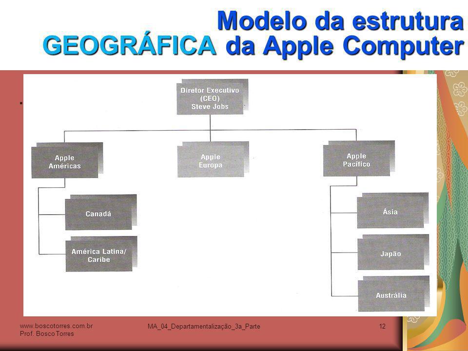 MA_04_Departamentalização_3a_Parte12 Modelo da estrutura GEOGRÁFICA da Apple Computer. www.boscotorres.com.br Prof. Bosco Torres