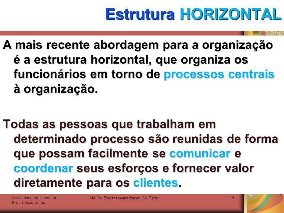 MA_04_Departamentalização_3a_Parte13 Estrutura HORIZONTAL A mais recente abordagem para a organização é a estrutura horizontal, que organiza os funcio
