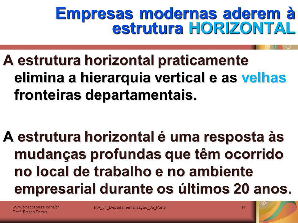 MA_04_Departamentalização_3a_Parte14 Empresas modernas aderem à estrutura HORIZONTAL A estrutura horizontal praticamente elimina a hierarquia vertical