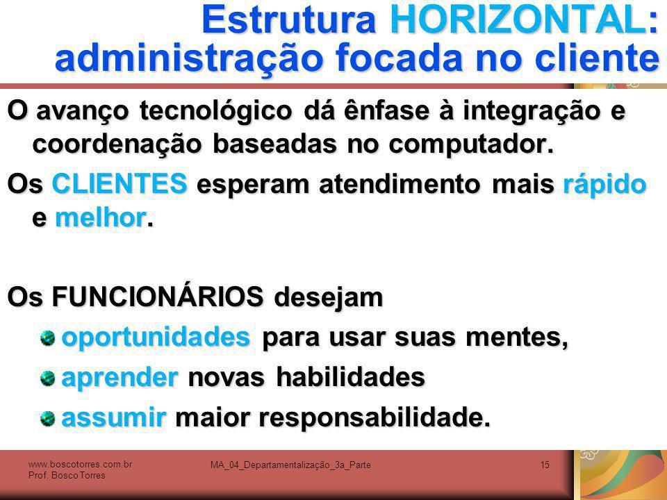 MA_04_Departamentalização_3a_Parte15 Estrutura HORIZONTAL: administração focada no cliente O avanço tecnológico dá ênfase à integração e coordenação b