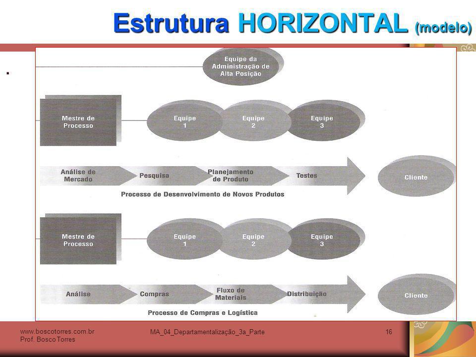 MA_04_Departamentalização_3a_Parte16 Estrutura HORIZONTAL (modelo). www.boscotorres.com.br Prof. Bosco Torres