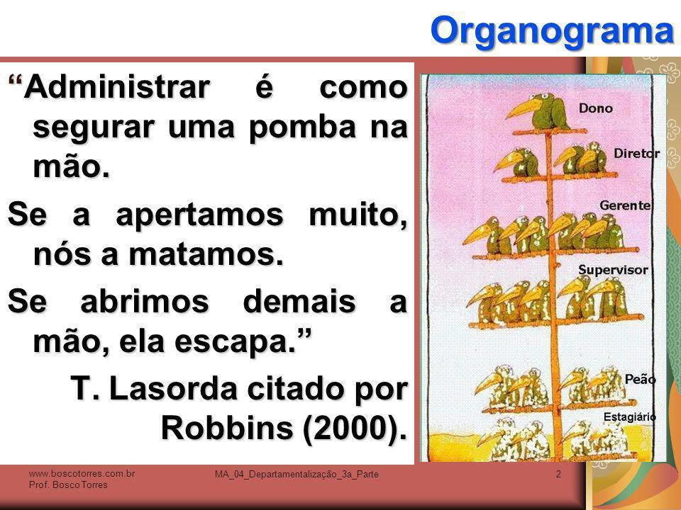 Autoridade hierárquica.www.boscotorres.com.br Prof.