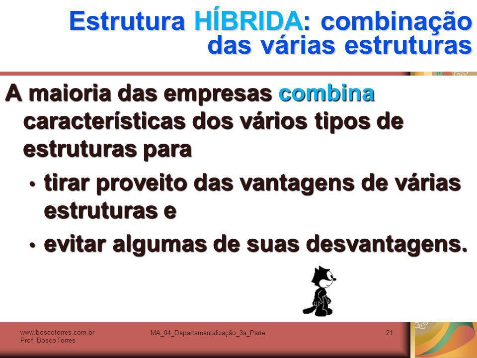 MA_04_Departamentalização_3a_Parte21 Estrutura HÍBRIDA: combinação das várias estruturas A maioria das empresas combina características dos vários tip