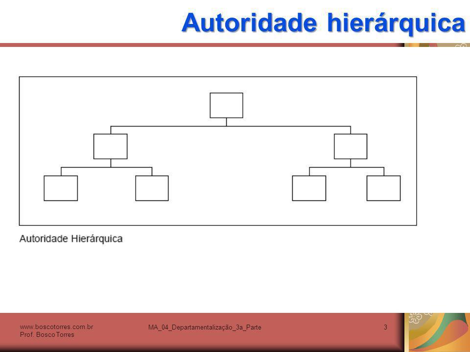 Autoridade hierárquica. www.boscotorres.com.br Prof. Bosco Torres MA_04_Departamentalização_3a_Parte3