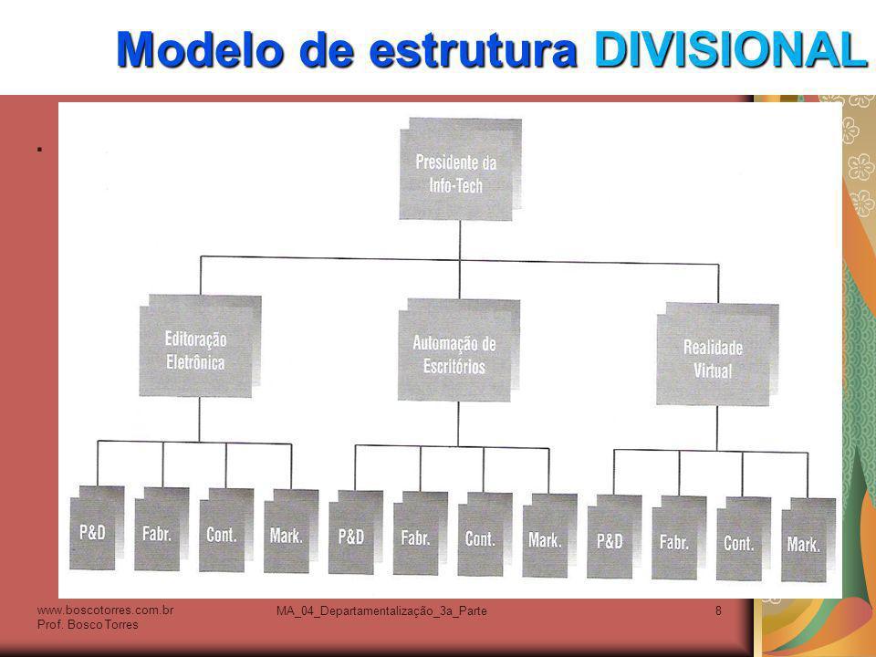MA_04_Departamentalização_3a_Parte9 Vantagens da estrutura DIVISIONAL A coordenação entre os departamentos funcionais dentro de cada grupo; A flexibilidade e a mudança porque cada unidade é menor e pode adaptar-se às necessidades de seu ambiente; Descentralização da tomada de decisão.