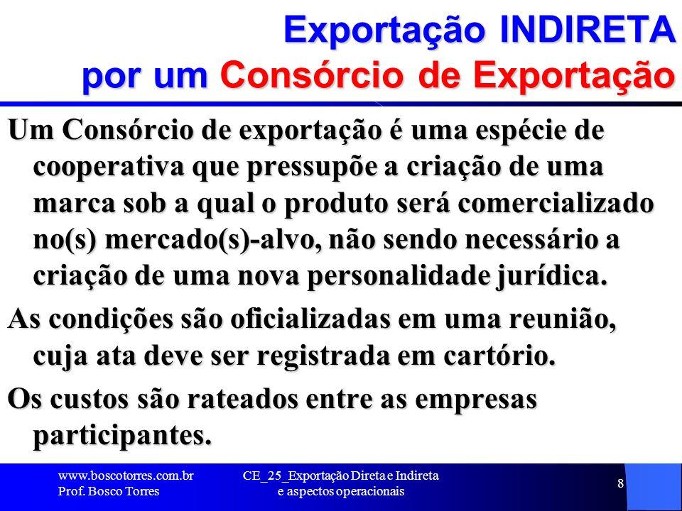 Exportação INDIRETA por um Consórcio de Exportação Apesar de bem sucedidos em vários países, os consórcios de exportação ainda são pouco utilizados no Brasil.