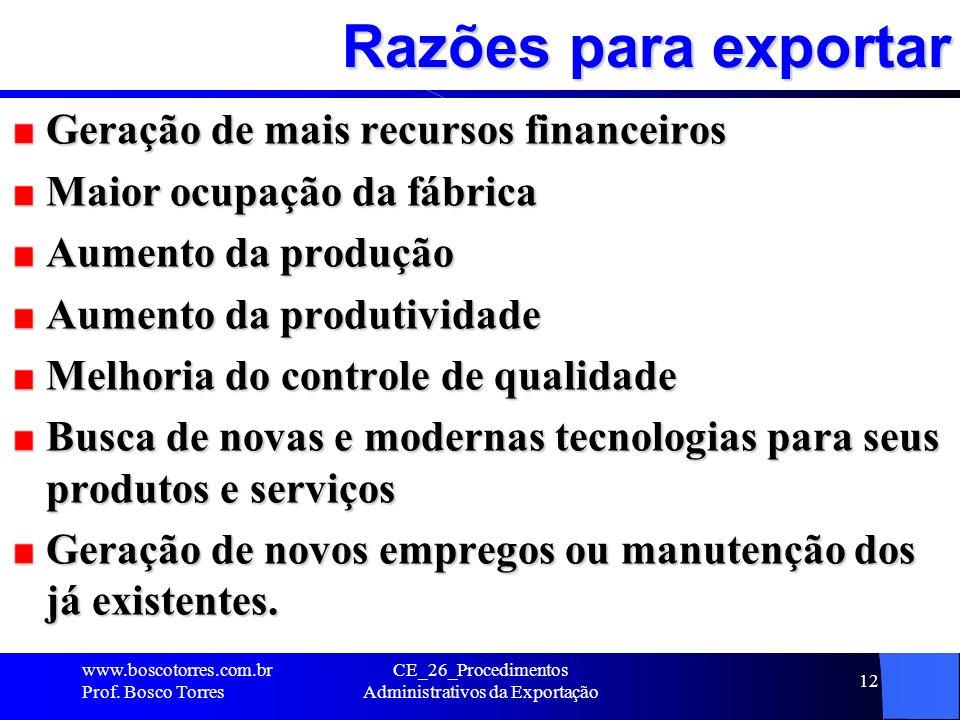 Razões para exportar Geração de mais recursos financeiros Maior ocupação da fábrica Aumento da produção Aumento da produtividade Melhoria do controle