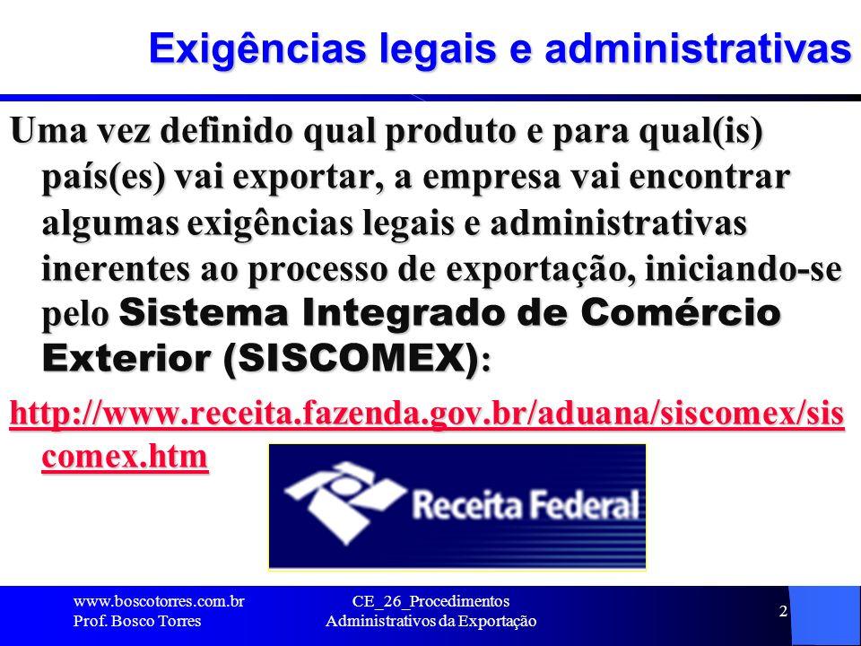 Fluxograma Operacional da Exportação.www.boscotorres.com.br Prof.