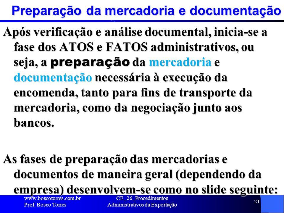 Preparação da mercadoria e documentação Após verificação e análise documental, inicia-se a fase dos ATOS e FATOS administrativos, ou seja, a preparaçã