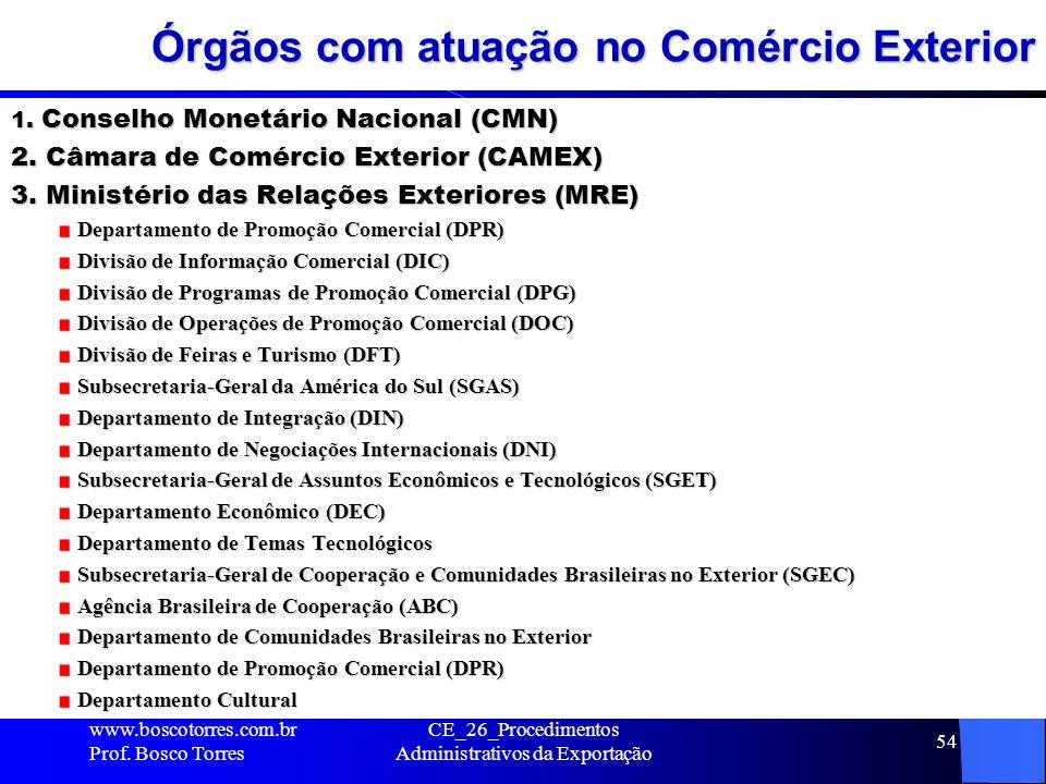 Órgãos com atuação no Comércio Exterior 1. Conselho Monetário Nacional (CMN) 2. Câmara de Comércio Exterior (CAMEX) 3. Ministério das Relações Exterio