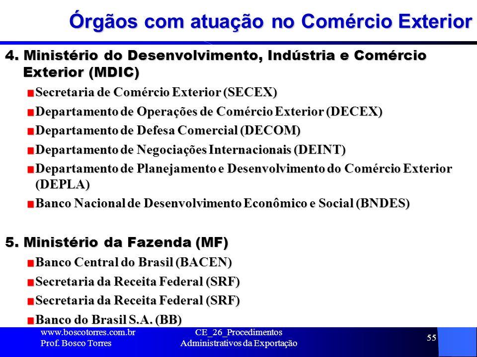 Órgãos com atuação no Comércio Exterior 4. Ministério do Desenvolvimento, Indústria e Comércio Exterior (MDIC) Secretaria de Comércio Exterior (SECEX)