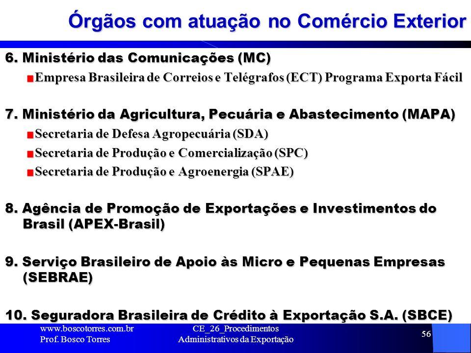 Órgãos com atuação no Comércio Exterior 6. Ministério das Comunicações (MC) Empresa Brasileira de Correios e Telégrafos (ECT) Programa Exporta Fácil 7