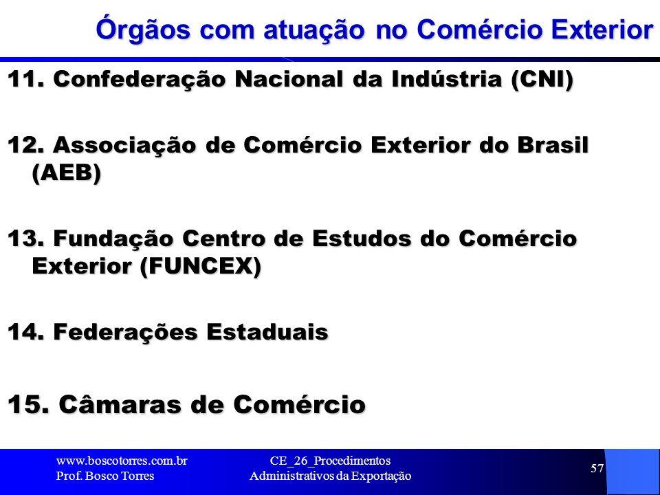 Órgãos com atuação no Comércio Exterior 11. Confederação Nacional da Indústria (CNI) 12. Associação de Comércio Exterior do Brasil (AEB) 13. Fundação