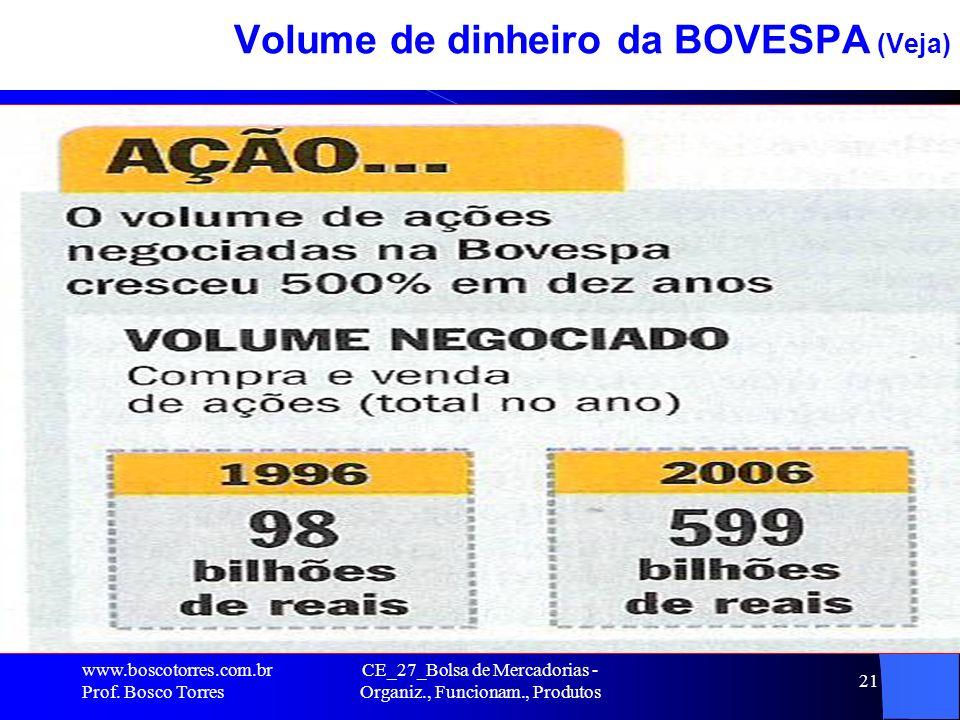 CE_27_Bolsa de Mercadorias - Organiz., Funcionam., Produtos 21 Volume de dinheiro da BOVESPA (Veja). www.boscotorres.com.br Prof. Bosco Torres
