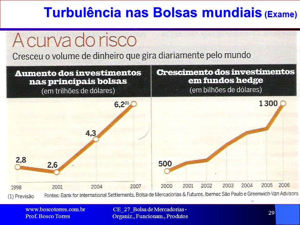 CE_27_Bolsa de Mercadorias - Organiz., Funcionam., Produtos 29 Turbulência nas Bolsas mundiais (Exame). www.boscotorres.com.br Prof. Bosco Torres