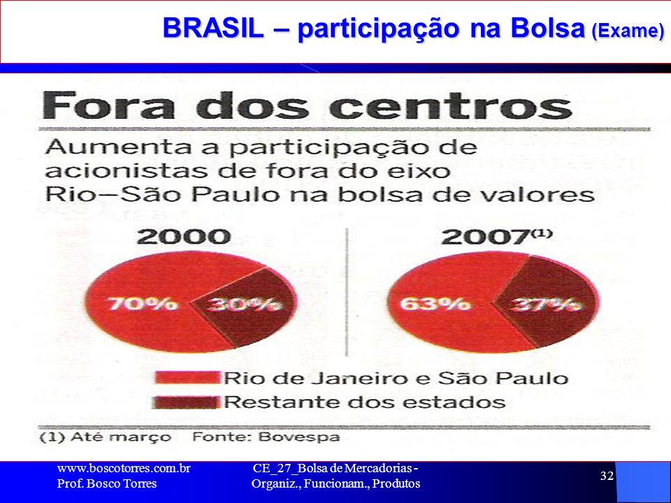 CE_27_Bolsa de Mercadorias - Organiz., Funcionam., Produtos 32 BRASIL – participação na Bolsa (Exame). www.boscotorres.com.br Prof. Bosco Torres