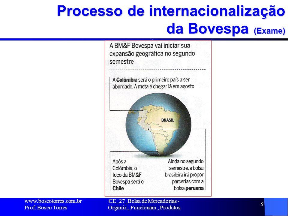 Processo de internacionalização da Bovespa (Exame). www.boscotorres.com.br Prof. Bosco Torres CE_27_Bolsa de Mercadorias - Organiz., Funcionam., Produ