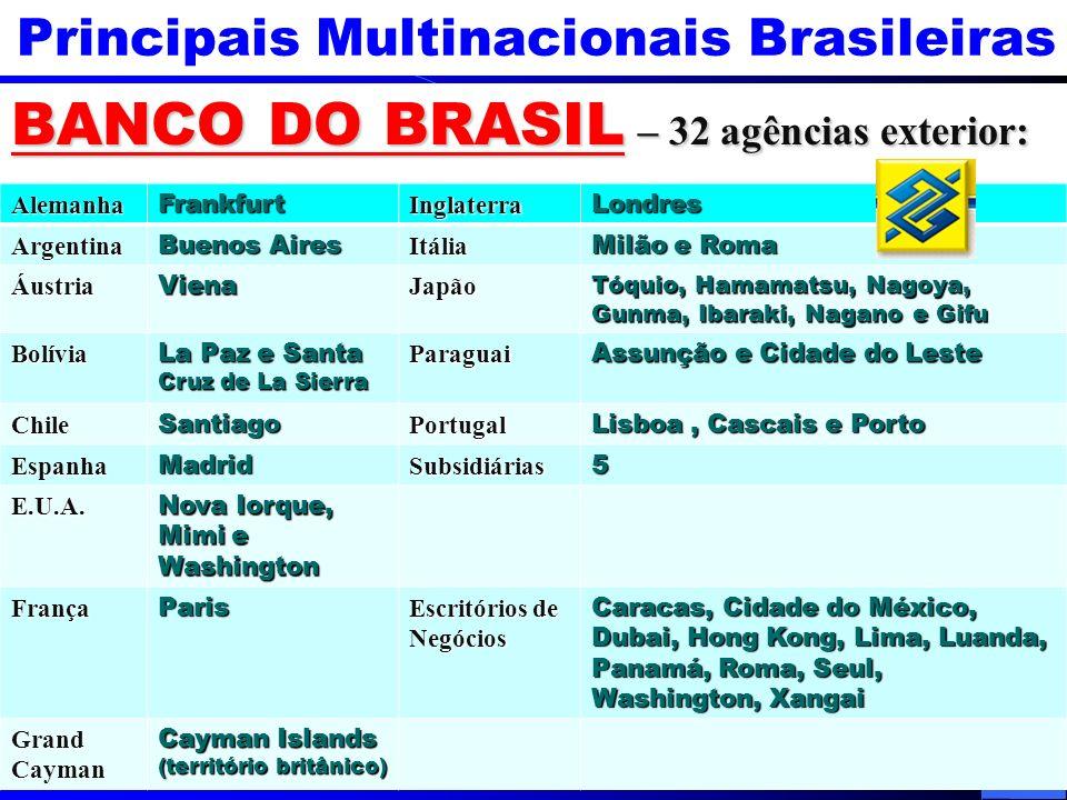 CE_20_Brasil no Contexto Internacional 15 Principais Multinacionais Brasileiras BANCO DO BRASIL – 32 agências exterior: AlemanhaFrankfurtInglaterraLon